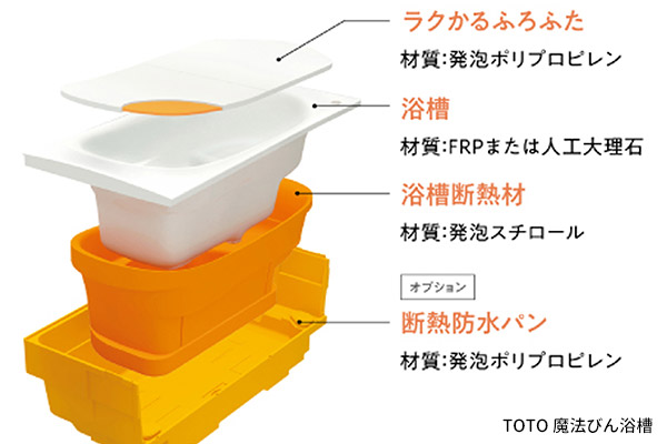 TOTO 魔法びん浴槽