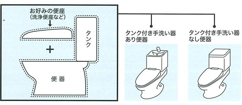 一般タンク付便器(組み合わせ便器)